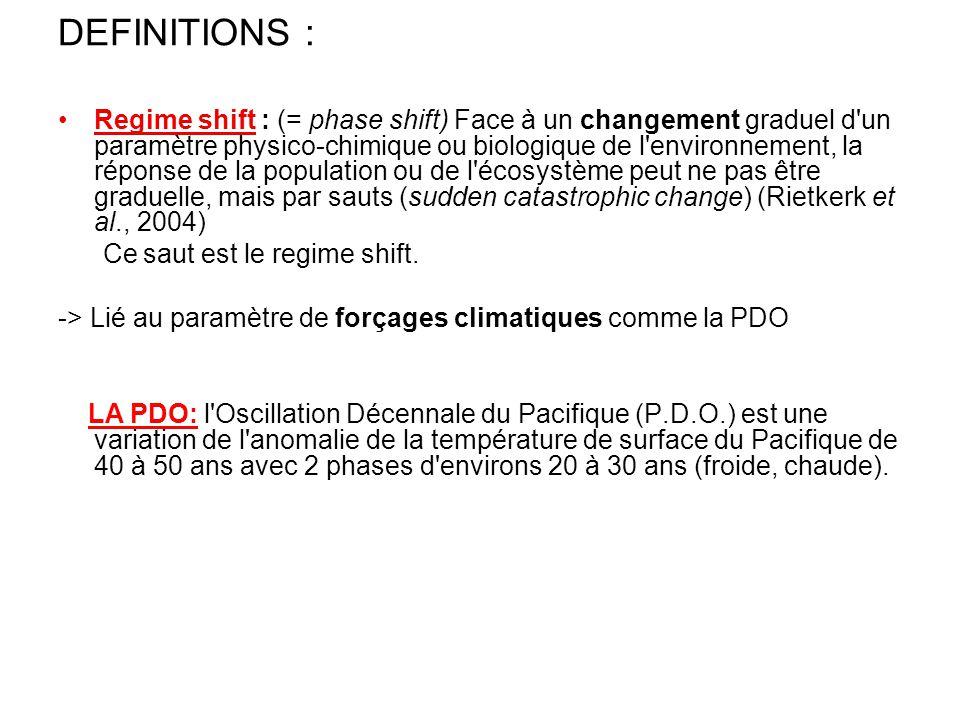 DEFINITIONS : Regime shift : (= phase shift) Face à un changement graduel d'un paramètre physico-chimique ou biologique de l'environnement, la réponse