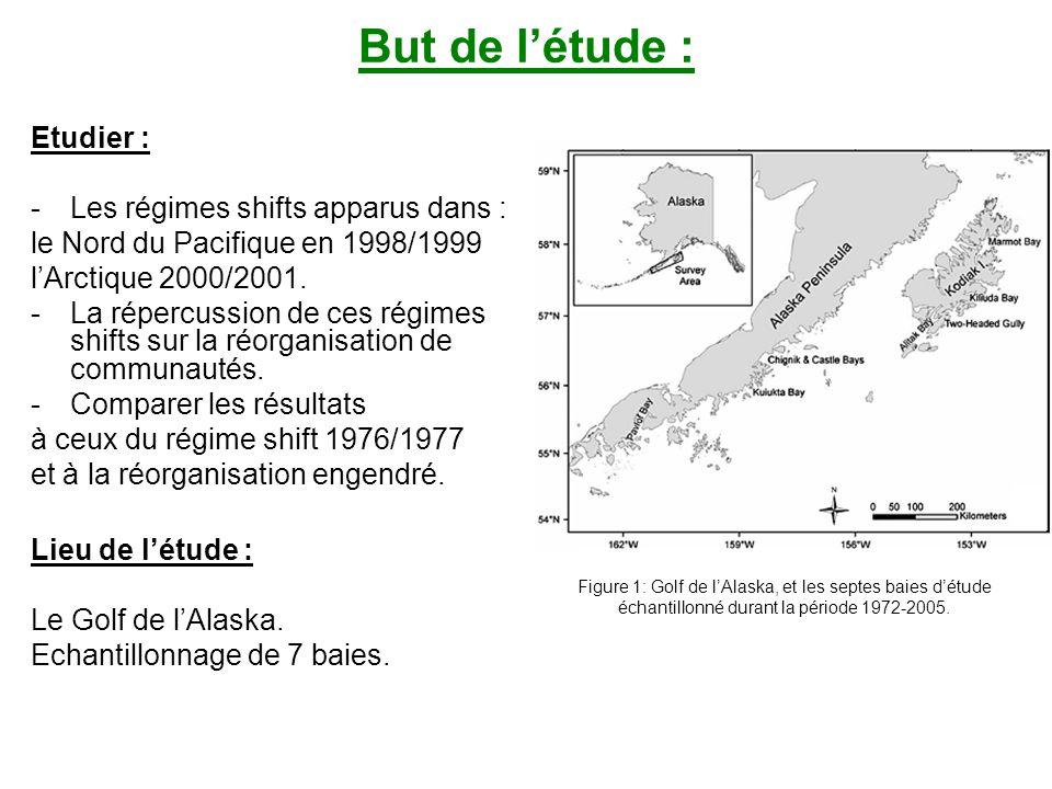 But de l'étude : Lieu de l'étude : Le Golf de l'Alaska. Echantillonnage de 7 baies. Figure 1: Golf de l'Alaska, et les septes baies d'étude échantillo