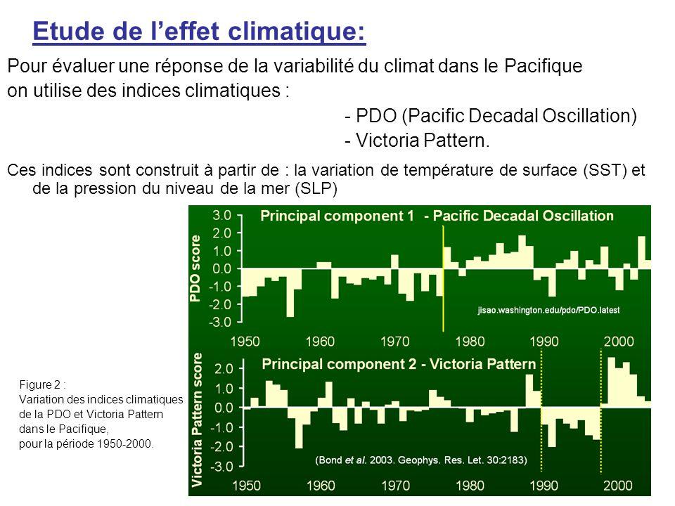 Figure 2 : Variation des indices climatiques de la PDO et Victoria Pattern dans le Pacifique, pour la période 1950-2000. Etude de l'effet climatique: