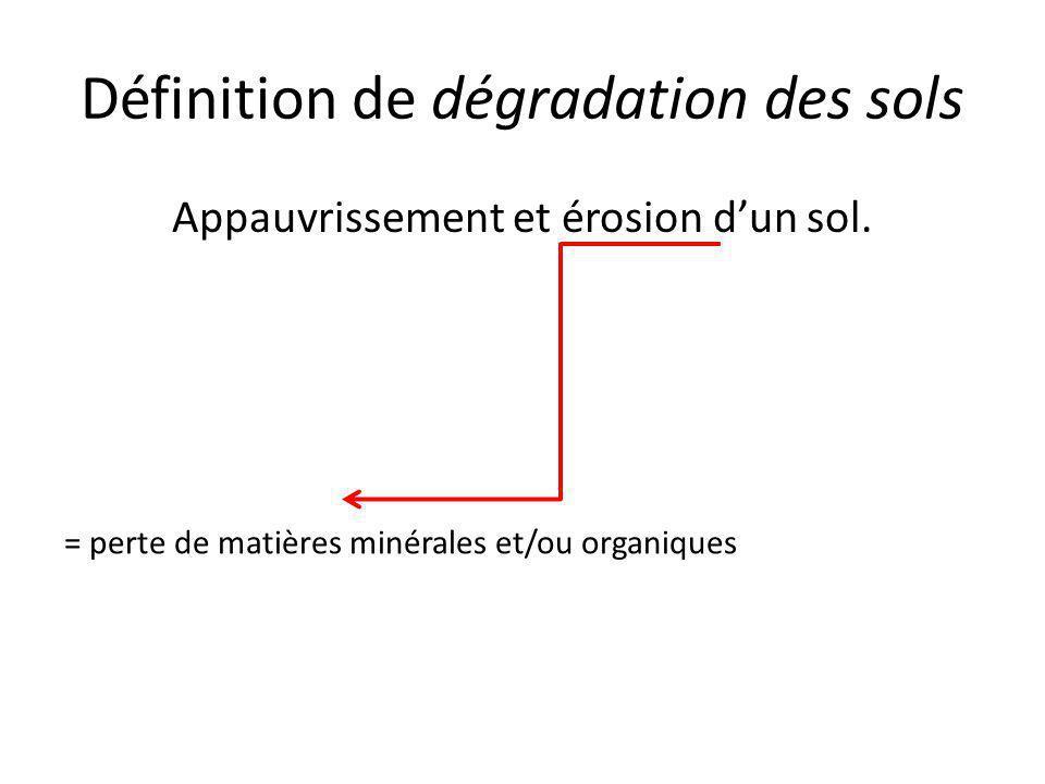 Définition de dégradation des sols Appauvrissement et érosion d'un sol. = perte de matières minérales et/ou organiques