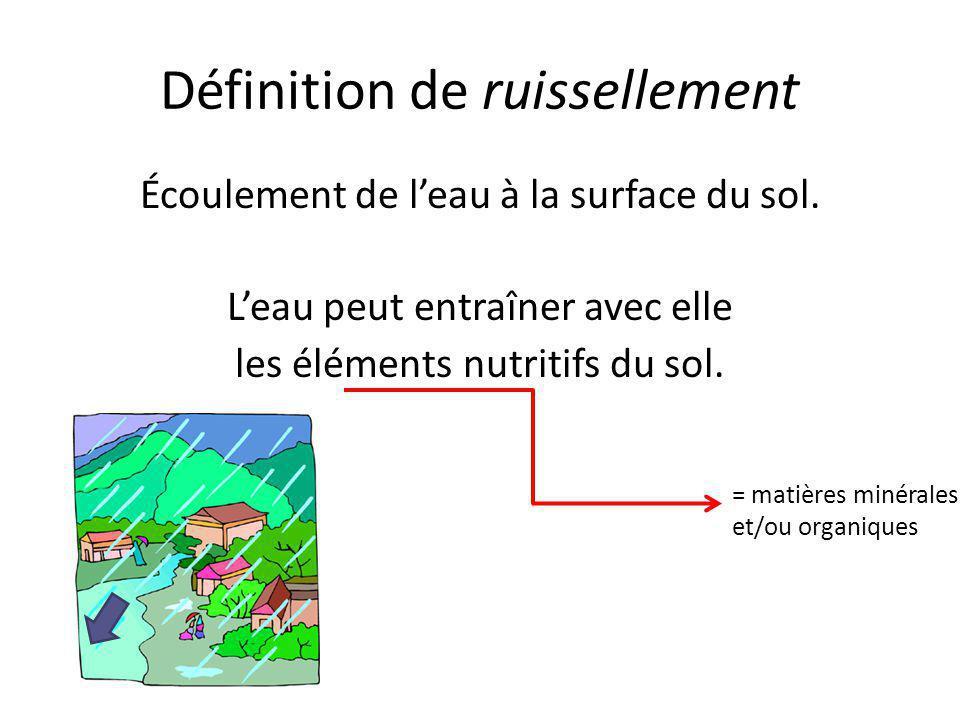 Définition de ruissellement Écoulement de l'eau à la surface du sol. L'eau peut entraîner avec elle les éléments nutritifs du sol. = matières minérale