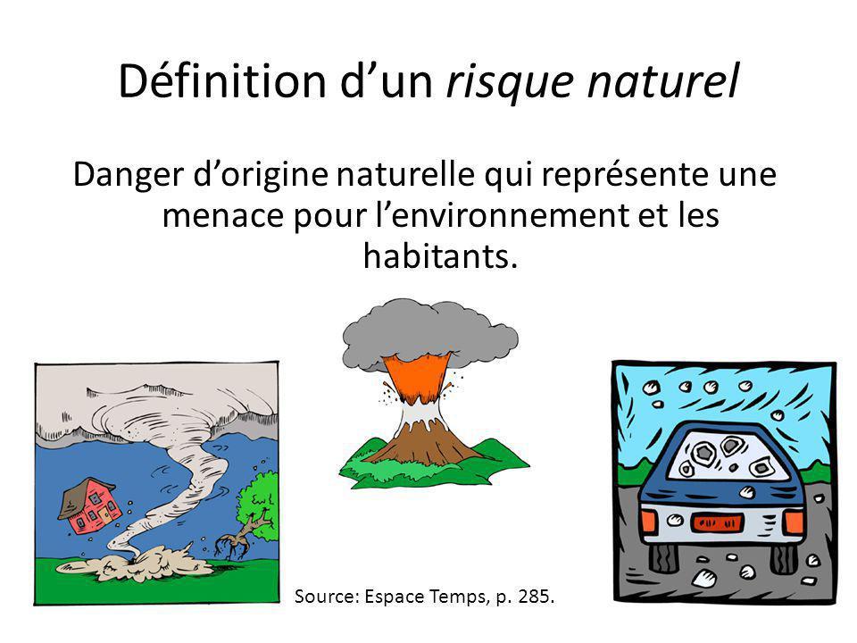Définition d'un risque naturel Danger d'origine naturelle qui représente une menace pour l'environnement et les habitants. Source: Espace Temps, p. 28