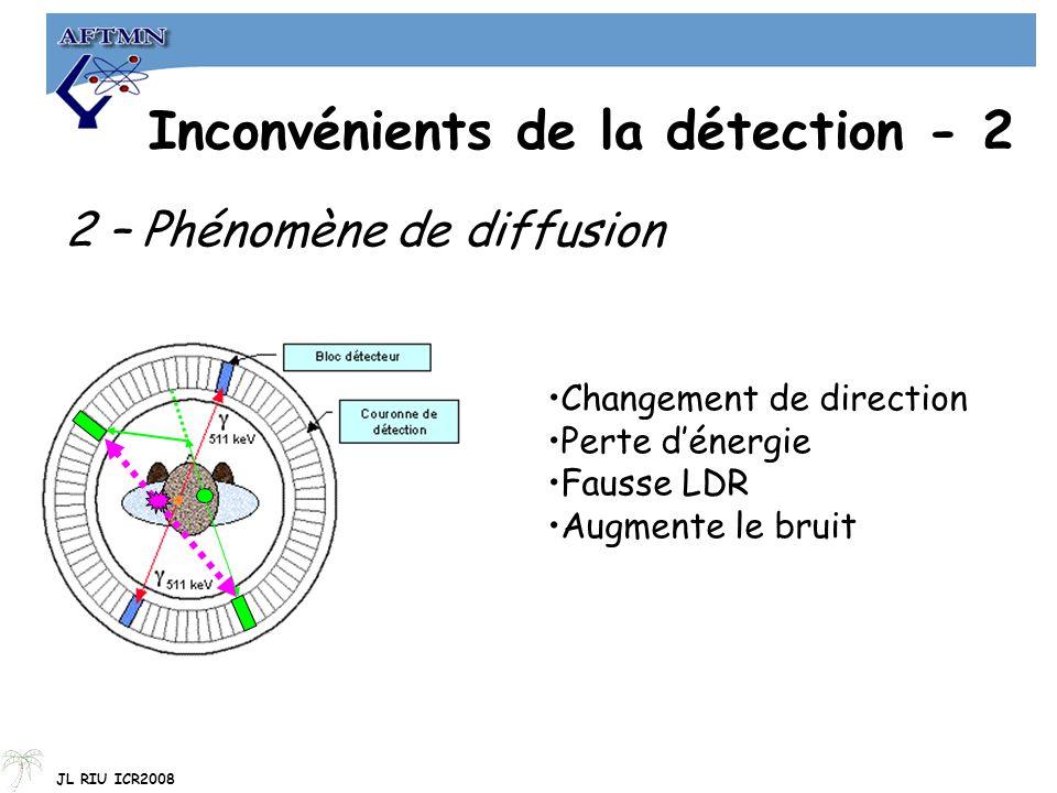Inconvénients de la détection - 2 2 – Phénomène de diffusion Changement de direction Perte d'énergie Fausse LDR Augmente le bruit JL RIU ICR2008