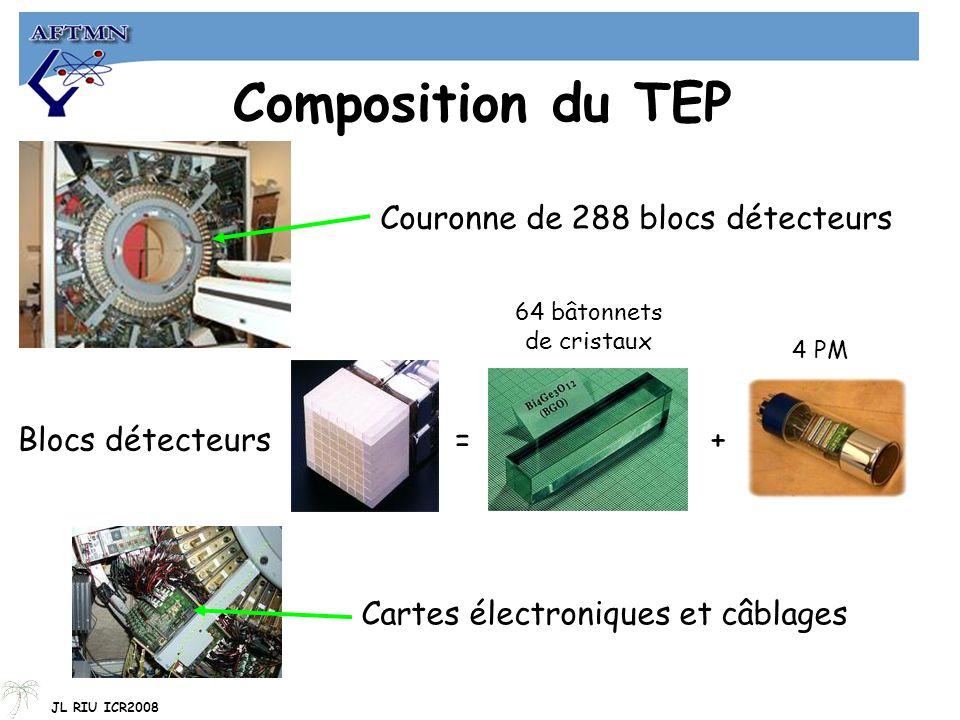 Composition du TEP Couronne de 288 blocs détecteurs Blocs détecteurs = + Cartes électroniques et câblages 64 bâtonnets de cristaux 4 PM JL RIU ICR2008