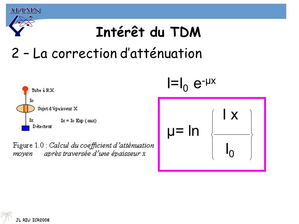 Intérêt du TDM 2 – La correction d'atténuation I=I 0 e -µx µ= ln I x I0I0 JL RIU ICR2008