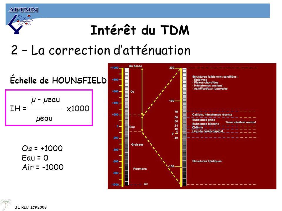Intérêt du TDM 2 – La correction d'atténuation Échelle de HOUNSFIELD µ - µeau IH =x1000 µeau Os = +1000 Eau = 0 Air = -1000 JL RIU ICR2008