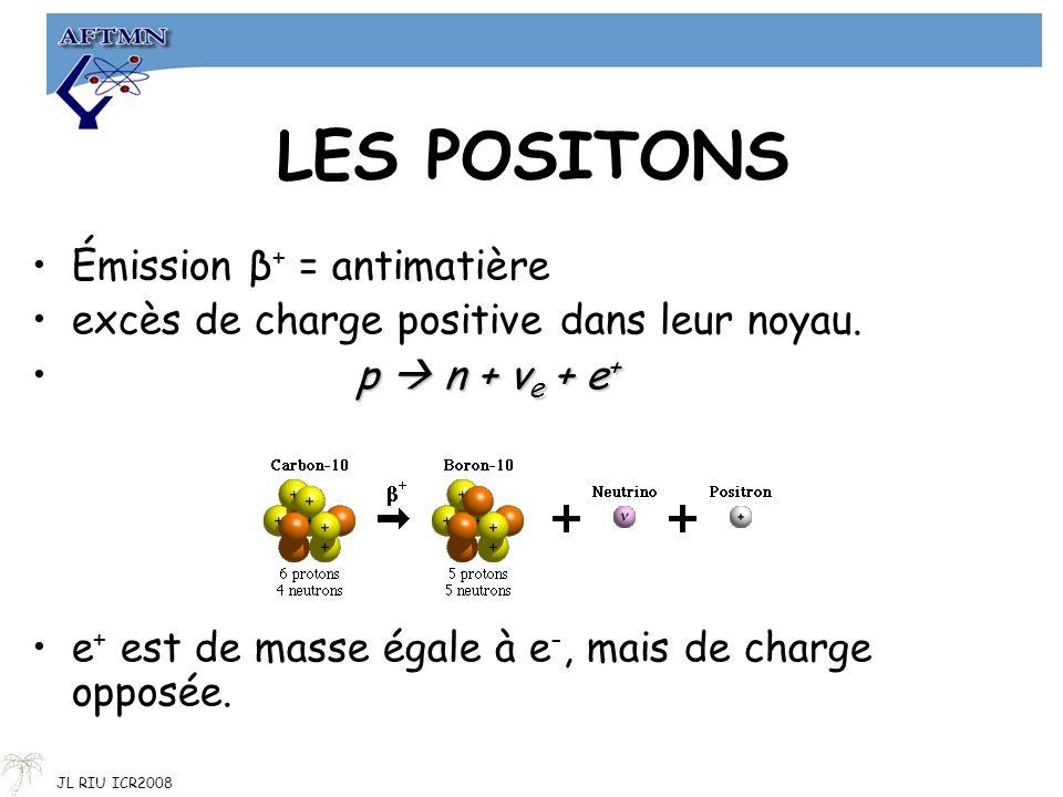 LES POSITONS Émission β + = antimatière excès de charge positive dans leur noyau. p  n + ν e + e + e + est de masse égale à e -, mais de charge oppos