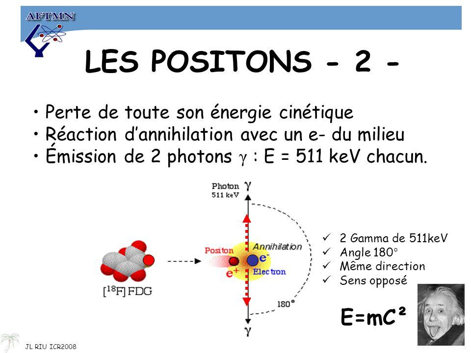 Perte de toute son énergie cinétique Réaction d'annihilation avec un e- du milieu Émission de 2 photons γ : E = 511 keV chacun. LES POSITONS - 2 - 2 G