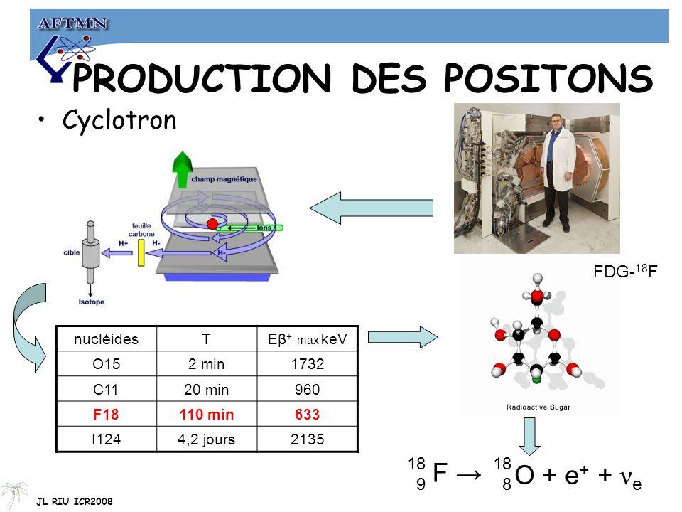 Cyclotron PRODUCTION DES POSITONS nucléidesTEβ + max keV O152 min1732 C1120 min960 F18110 min633 I1244,2 jours2135 18 8 18 9 F → O + e + + ν e FDG- 18 F JL RIU ICR2008