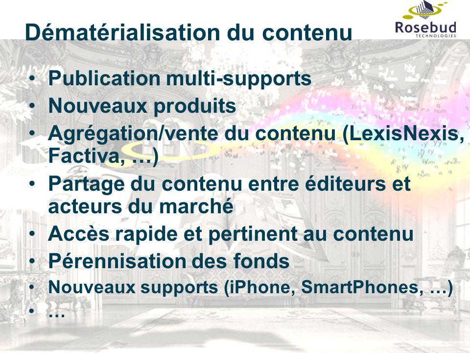 11 Dématérialisation du contenu Publication multi-supports Nouveaux produits Agrégation/vente du contenu (LexisNexis, Factiva, …) Partage du contenu e