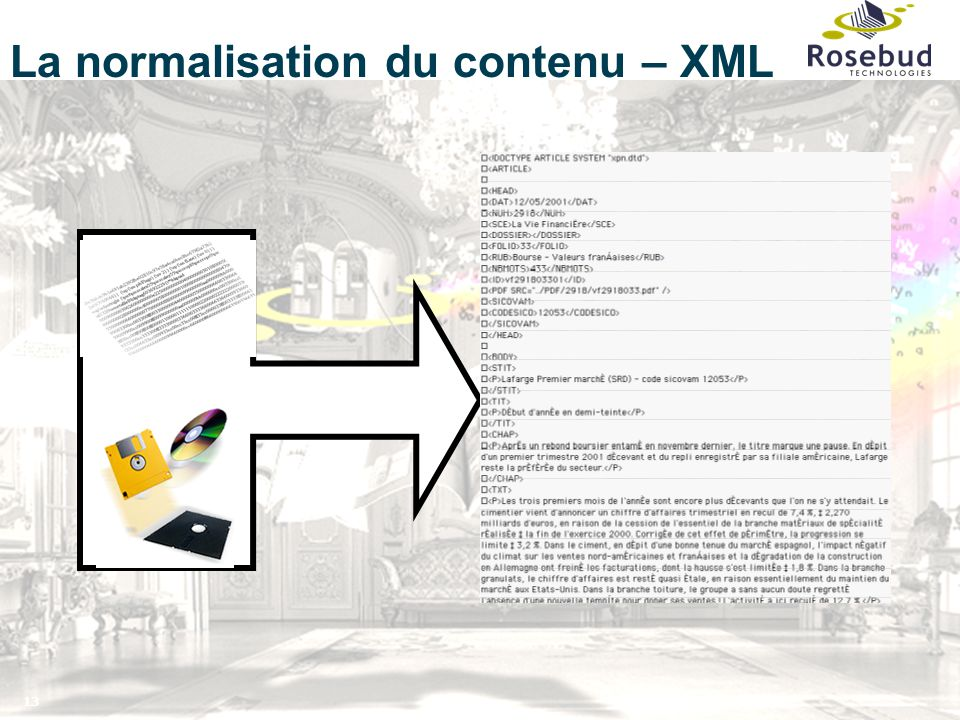13 La normalisation du contenu – XML
