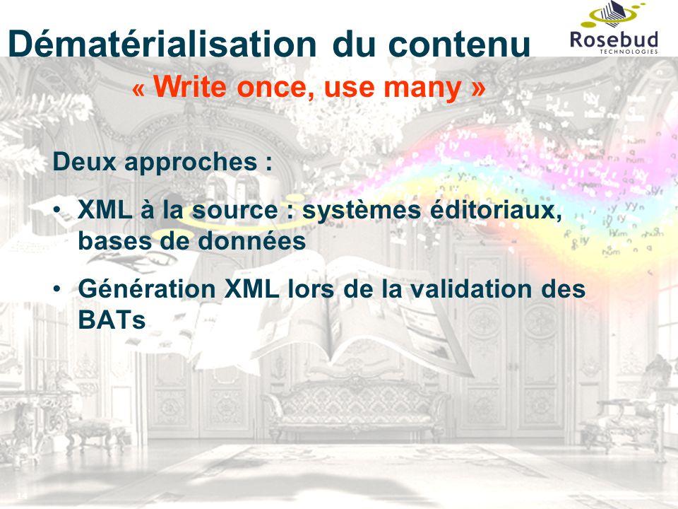 14 Dématérialisation du contenu Deux approches : XML à la source : systèmes éditoriaux, bases de données Génération XML lors de la validation des BATs « Write once, use many »