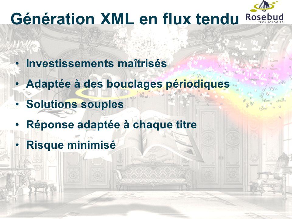 17 Génération XML en flux tendu Investissements maîtrisés Adaptée à des bouclages périodiques Solutions souples Réponse adaptée à chaque titre Risque