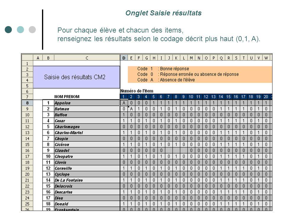 Onglet Saisie résultats Pour chaque élève et chacun des items, renseignez les résultats selon le codage décrit plus haut (0,1, A).