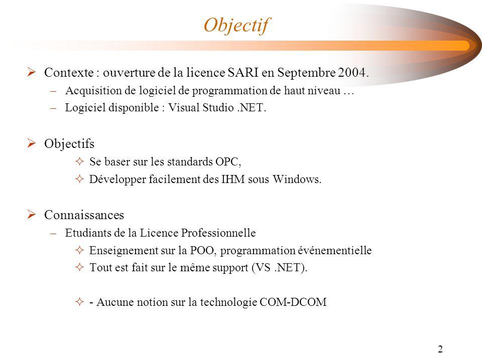 2 Objectif  Contexte : ouverture de la licence SARI en Septembre 2004. –Acquisition de logiciel de programmation de haut niveau … –Logiciel disponibl