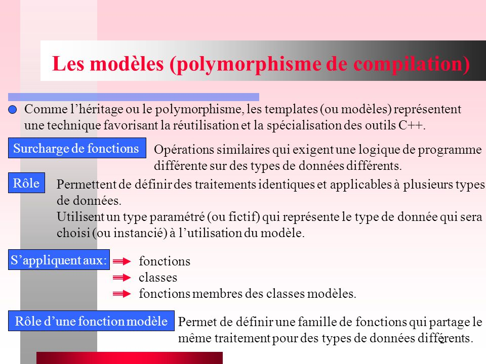 Chapitre X - Modèles33 Les classes et les fonctions modèles for (i=1; i <= L; i++) { P[i] = (float) i; Q[i] = 0.1f; } for (i=1; i <= L; i++) cout << P[i] << ; » << Q[i] << ; << endl; cout << Longueur du vecteur: << dim(P); cout << Produit scalaire : << P * Q; Q * 0.2f;cout << Produit scalaire : << P * Q; P += Q;cout << Produit scalaire : << Q * P; P -= P;cout << Produit scalaire : << P * Q; }