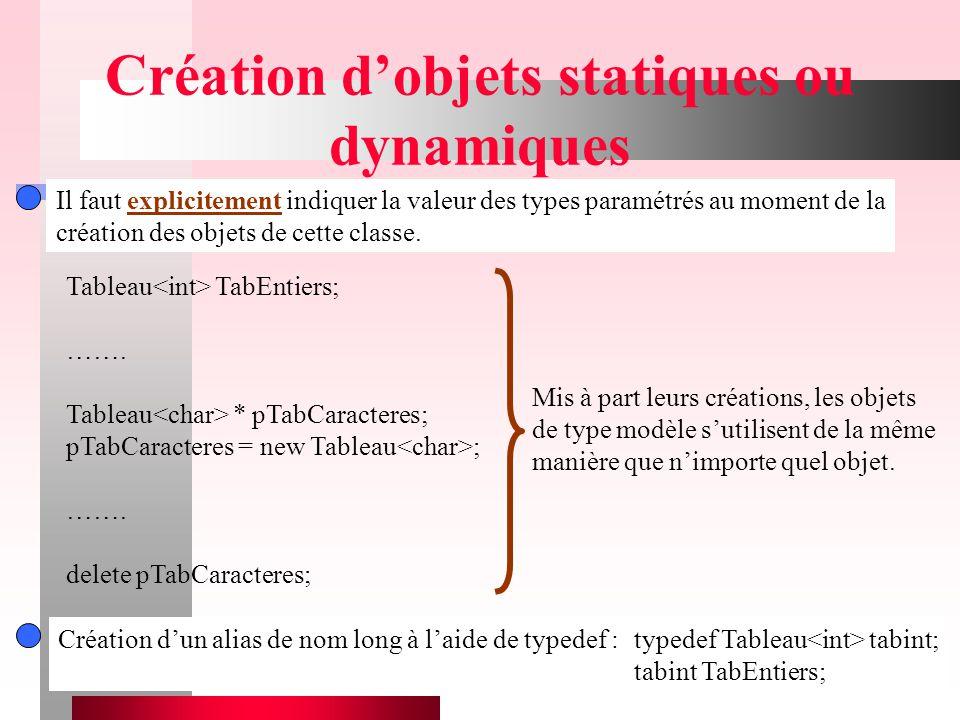 Chapitre X - Modèles20 Création d'objets statiques ou dynamiques Il faut explicitement indiquer la valeur des types paramétrés au moment de la créatio