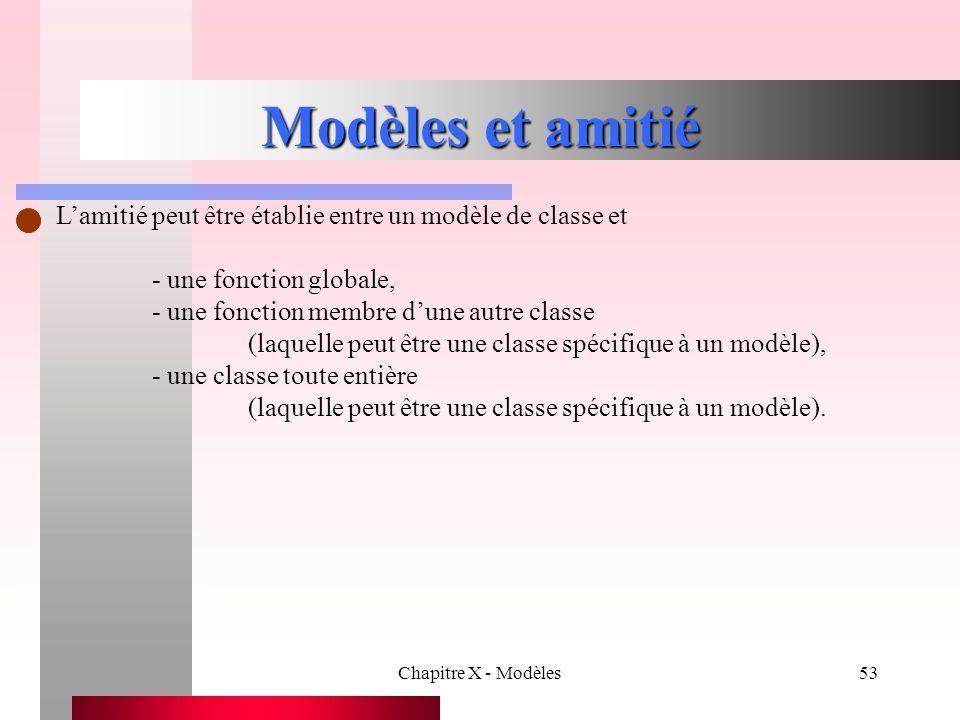 Chapitre X - Modèles53 Modèles et amitié L'amitié peut être établie entre un modèle de classe et - une fonction globale, - une fonction membre d'une a