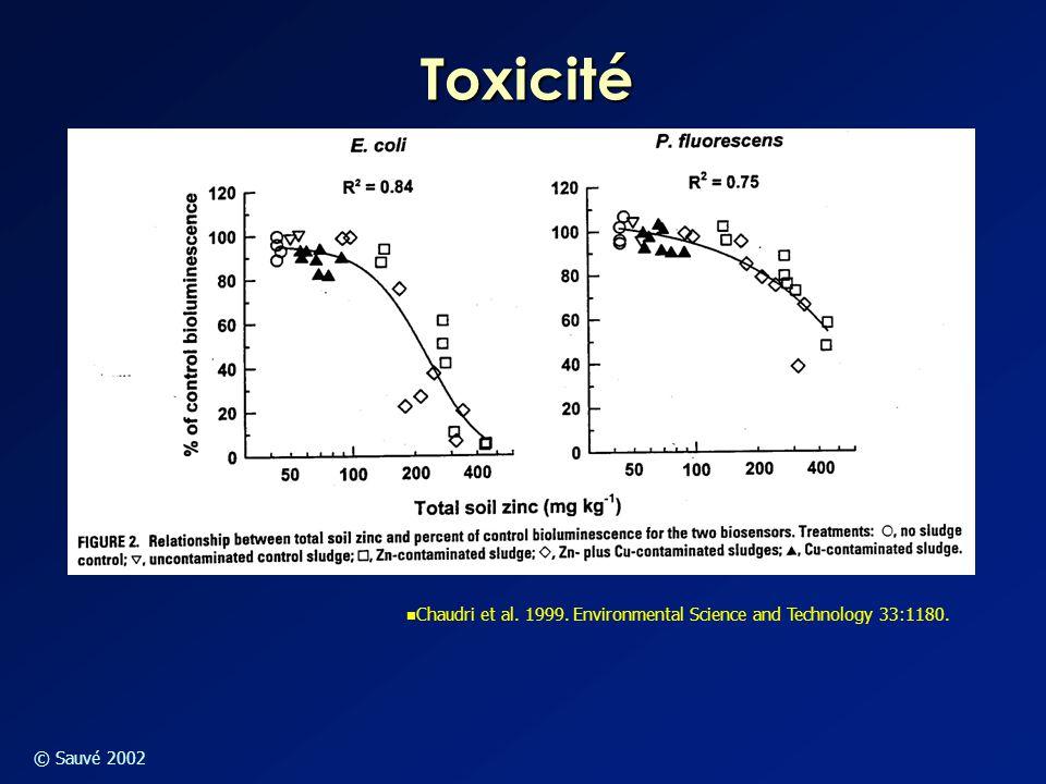 © Sauvé 2002 Toxicité Chaudri et al. 1999. Environmental Science and Technology 33:1180.
