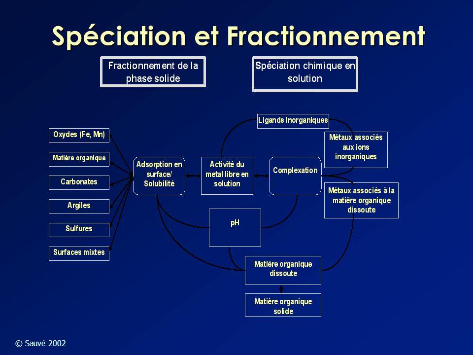 © Sauvé 2002 Spéciation et Fractionnement