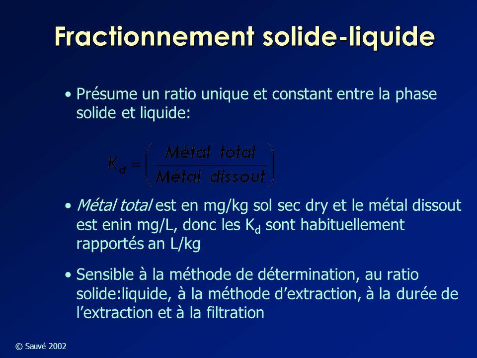 © Sauvé 2002 Fractionnement solide-liquide Présume un ratio unique et constant entre la phase solide et liquide: Métal total est en mg/kg sol sec dry
