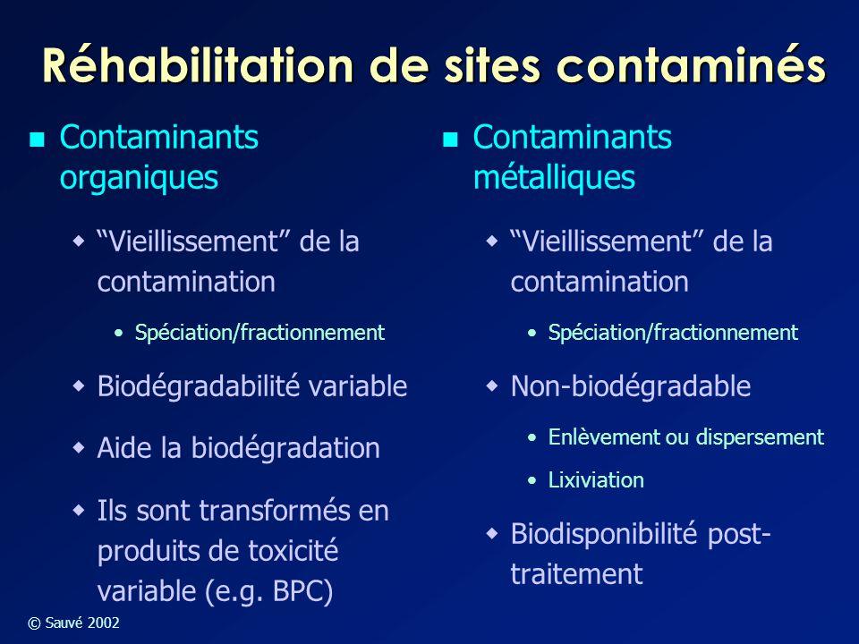"""© Sauvé 2002 Réhabilitation de sites contaminés Contaminants organiques  """"Vieillissement"""" de la contamination Spéciation/fractionnement  Biodégradab"""