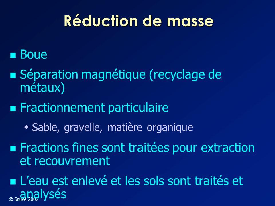 © Sauvé 2002 Réduction de masse Boue Séparation magnétique (recyclage de métaux) Fractionnement particulaire  Sable, gravelle, matière organique Frac