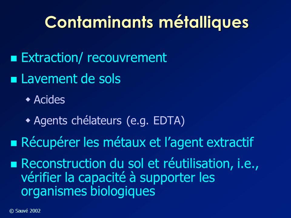 © Sauvé 2002 Contaminants métalliques Extraction/ recouvrement Lavement de sols  Acides  Agents chélateurs (e.g. EDTA) Récupérer les métaux et l'age
