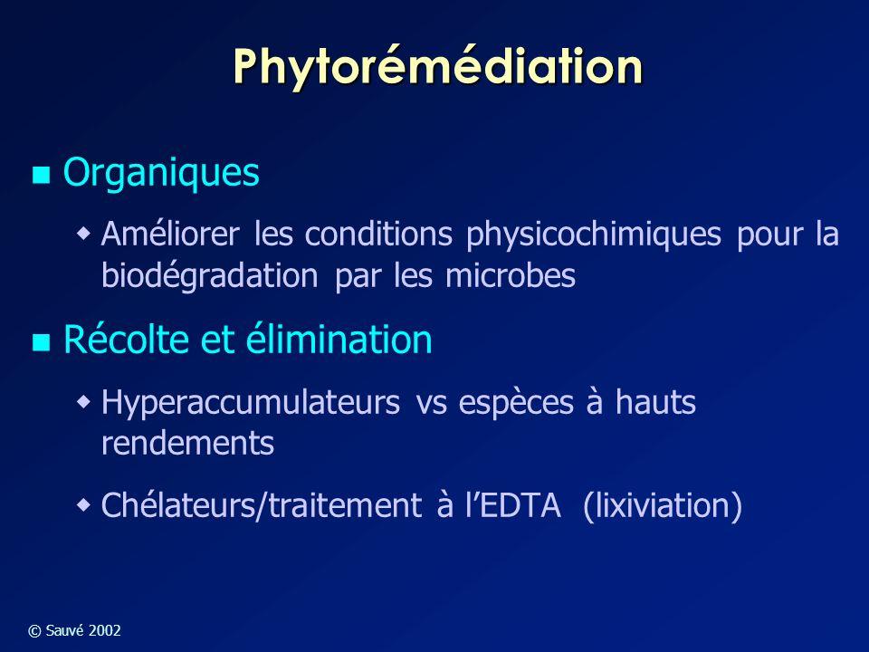 © Sauvé 2002 Phytorémédiation Organiques  Améliorer les conditions physicochimiques pour la biodégradation par les microbes Récolte et élimination 
