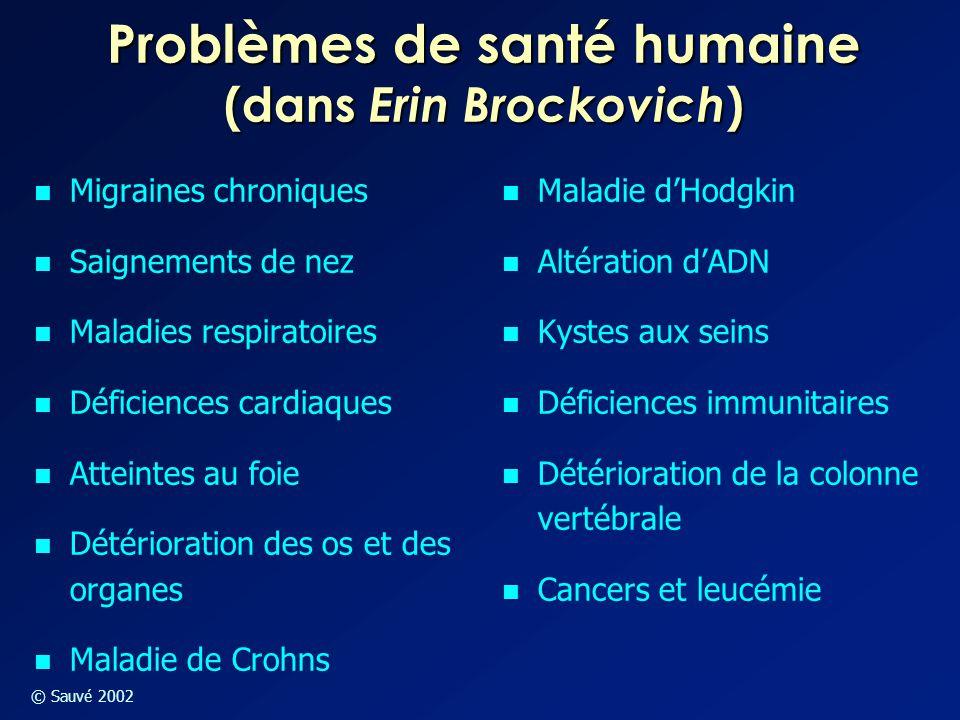© Sauvé 2002 Problèmes de santé humaine (dans Erin Brockovich ) Migraines chroniques Saignements de nez Maladies respiratoires Déficiences cardiaques