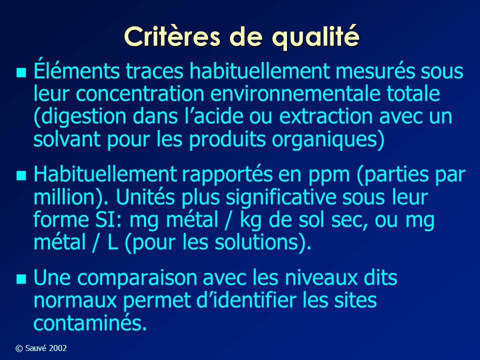 © Sauvé 2002 Critères de qualité Éléments traces habituellement mesurés sous leur concentration environnementale totale (digestion dans l'acide ou ext