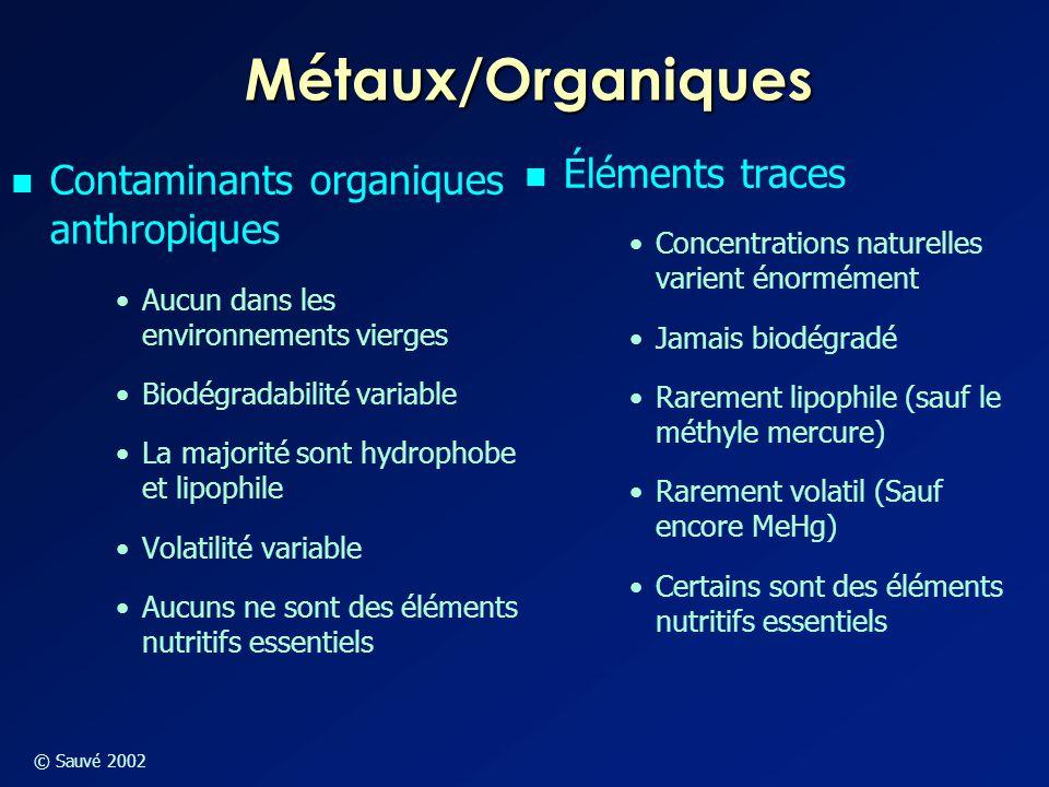 © Sauvé 2002 Métaux/Organiques Contaminants organiques anthropiques Aucun dans les environnements vierges Biodégradabilité variable La majorité sont h