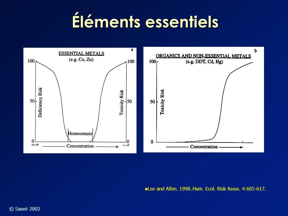 © Sauvé 2002 Éléments essentiels Lee and Allen. 1998. Hum. Ecol. Risk Asess. 4:605-617.
