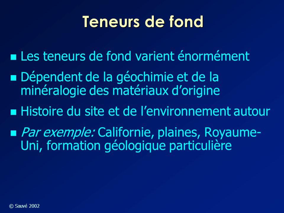 © Sauvé 2002 Teneurs de fond Les teneurs de fond varient énormément Dépendent de la géochimie et de la minéralogie des matériaux d'origine Histoire du