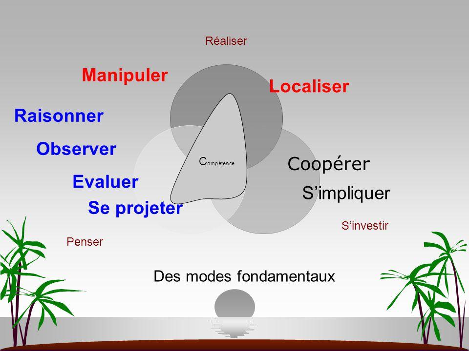 C ompétence Manipuler Localiser Raisonner Se projeter S'impliquer Des modes fondamentaux Coopérer Observer Evaluer