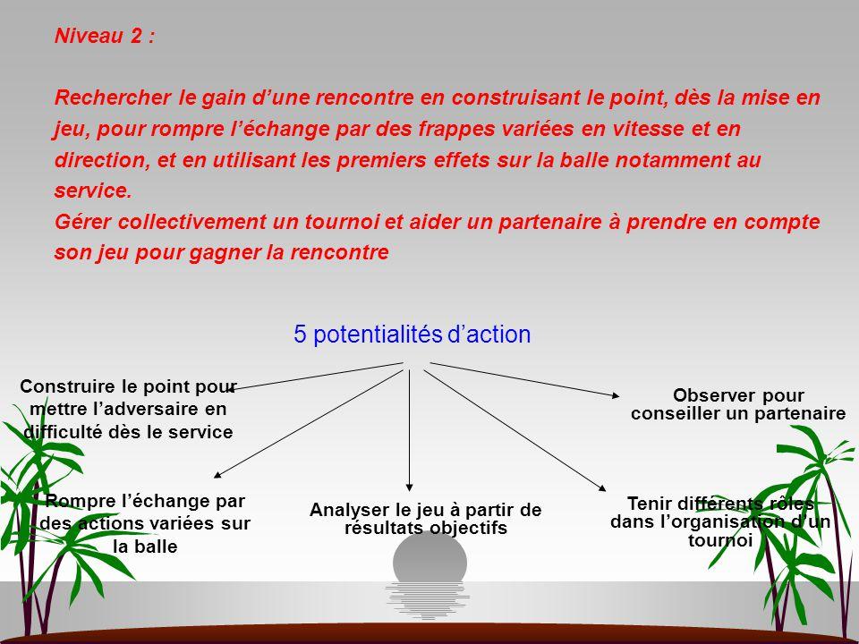 Niveau 2 : Rechercher le gain d'une rencontre en construisant le point, dès la mise en jeu, pour rompre l'échange par des frappes variées en vitesse e