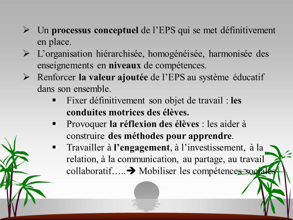  Un processus conceptuel de l'EPS qui se met définitivement en place.  L'organisation hiérarchisée, homogénéisée, harmonisée des enseignements en ni