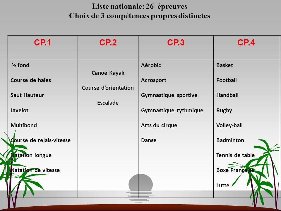 CP.1CP.2CP.3CP.4 ½ fond Course de haies Saut Hauteur Javelot Multibond Course de relais-vitesse Natation longue Natation de vitesse Canoe Kayak Course