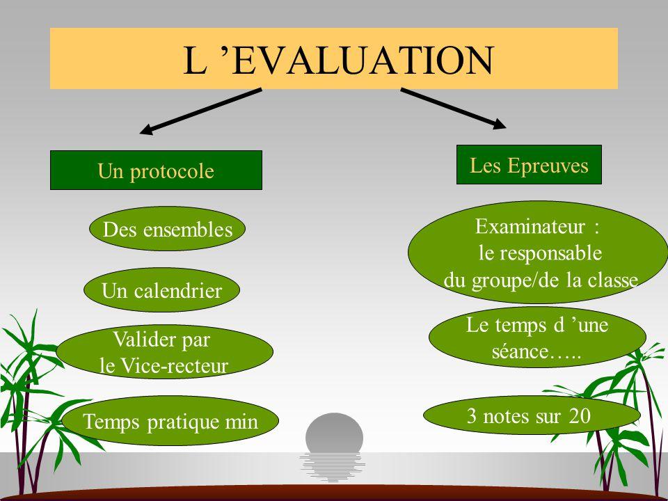 L 'EVALUATION Un protocole Valider par le Vice-recteur Des ensembles Les Epreuves Examinateur : le responsable du groupe/de la classe 3 notes sur 20 L