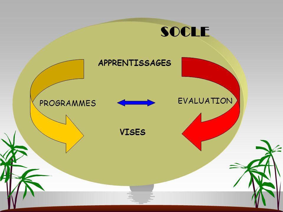 PROGRAMMES EVALUATION APPRENTISSAGES VISES SOCLE