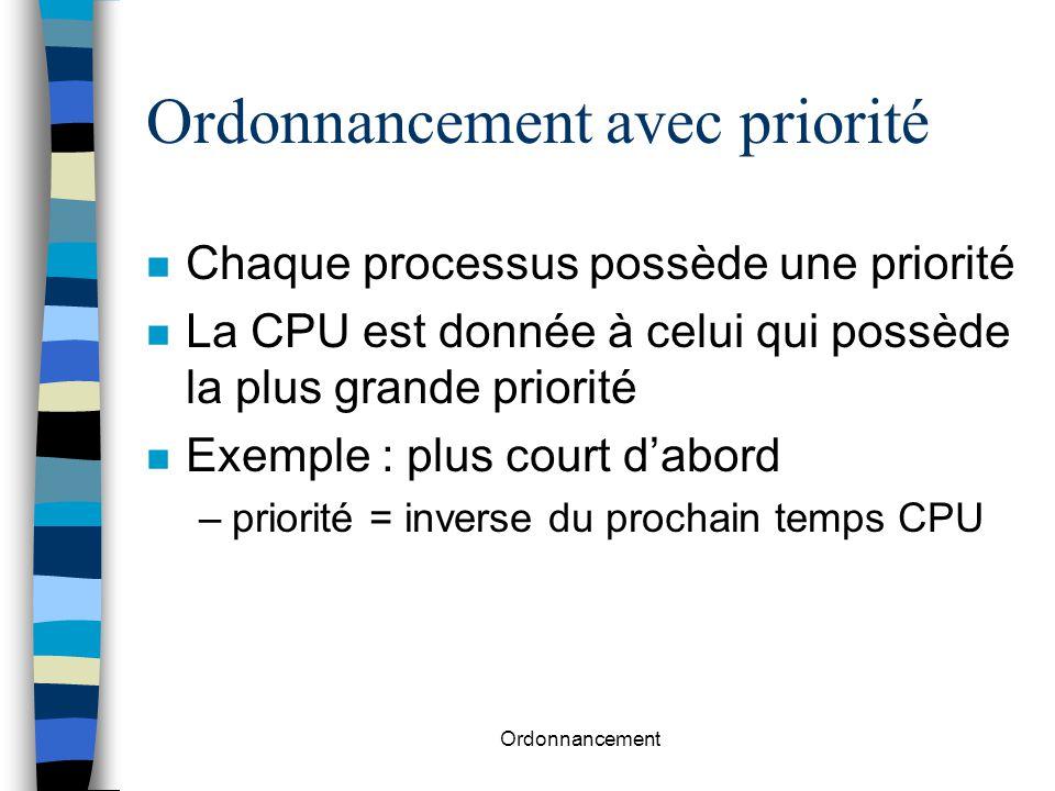 Ordonnancement Ordonnancement avec priorité n Chaque processus possède une priorité n La CPU est donnée à celui qui possède la plus grande priorité n
