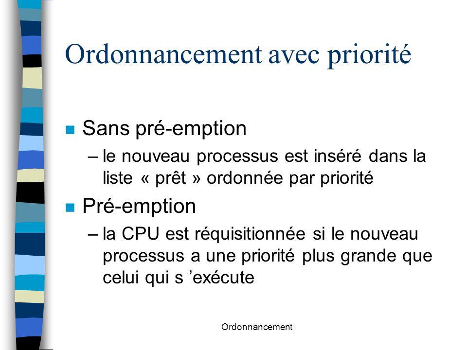 Ordonnancement Ordonnancement avec priorité n Sans pré-emption –le nouveau processus est inséré dans la liste « prêt » ordonnée par priorité n Pré-emp