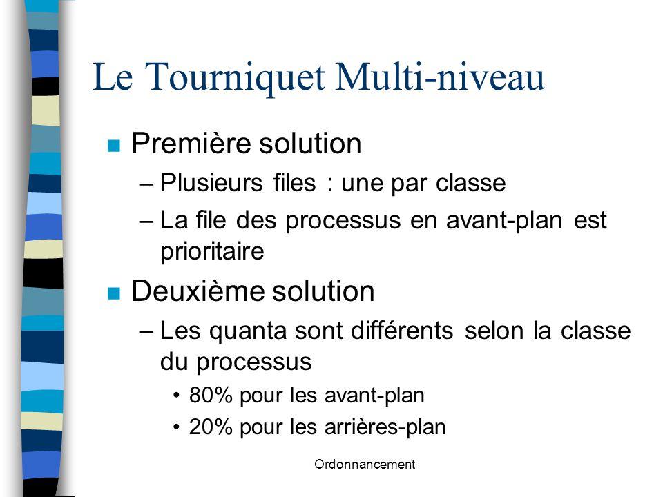 Ordonnancement Le Tourniquet Multi-niveau n Première solution –Plusieurs files : une par classe –La file des processus en avant-plan est prioritaire n