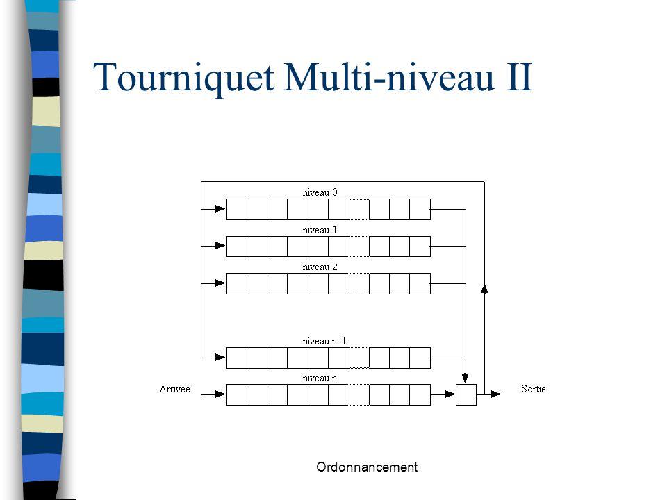 Ordonnancement Tourniquet Multi-niveau II