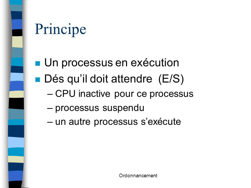 Ordonnancement Principe n Un processus en exécution n Dés qu'il doit attendre (E/S) –CPU inactive pour ce processus –processus suspendu –un autre proc
