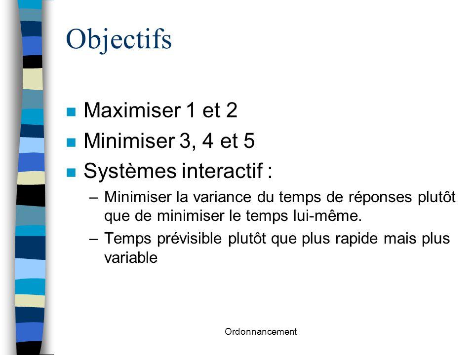 Ordonnancement Objectifs n Maximiser 1 et 2 n Minimiser 3, 4 et 5 n Systèmes interactif : –Minimiser la variance du temps de réponses plutôt que de mi