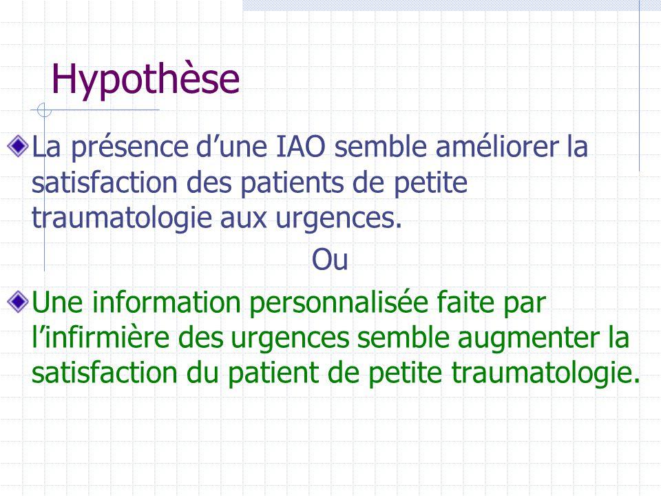 Hypothèse La présence d'une IAO semble améliorer la satisfaction des patients de petite traumatologie aux urgences. Ou Une information personnalisée f