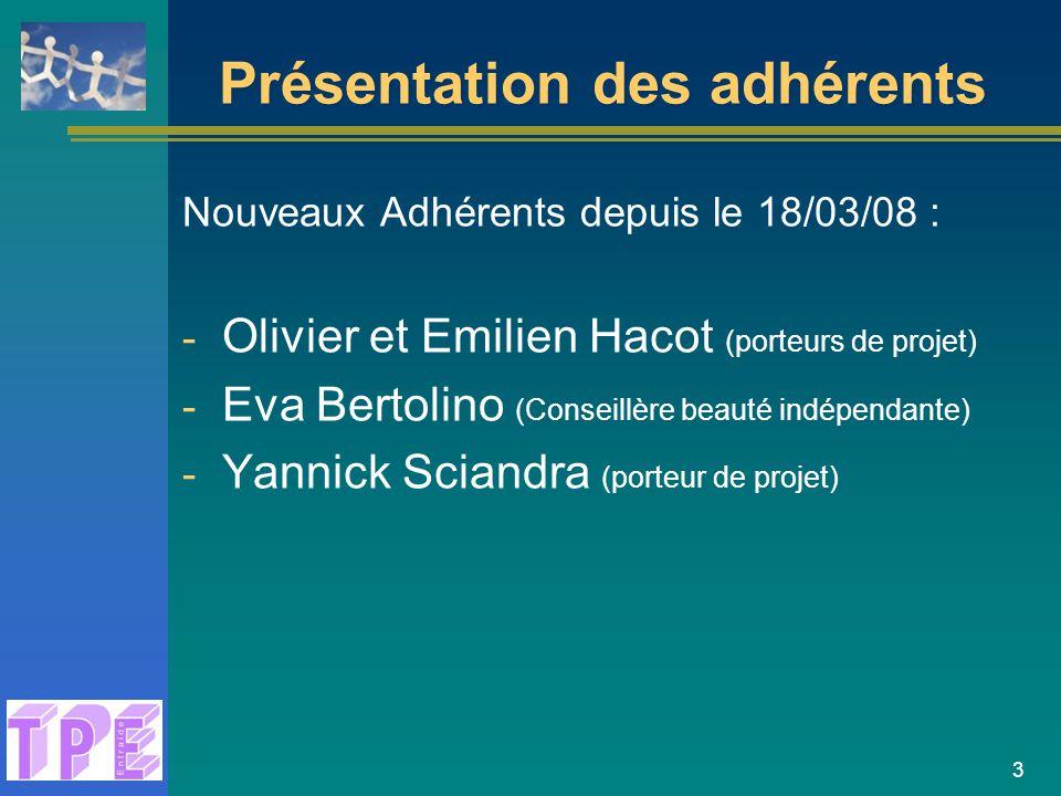 3 Présentation des adhérents Nouveaux Adhérents depuis le 18/03/08 : - Olivier et Emilien Hacot (porteurs de projet) - Eva Bertolino (Conseillère beauté indépendante) - Yannick Sciandra (porteur de projet)