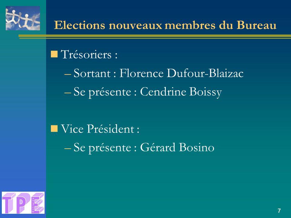 7 Elections nouveaux membres du Bureau Trésoriers : –Sortant : Florence Dufour-Blaizac –Se présente : Cendrine Boissy Vice Président : –Se présente : Gérard Bosino