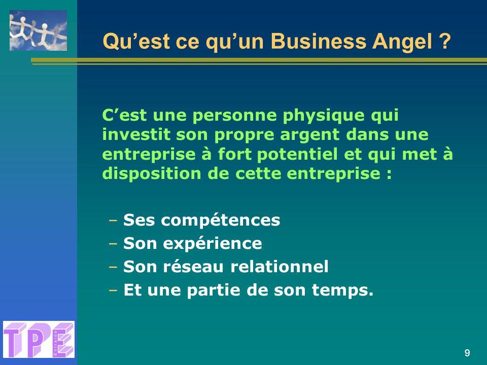 9 Qu'est ce qu'un Business Angel .